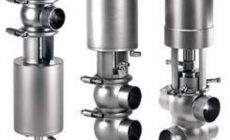 Understanding the term Valve and its Various Usages
